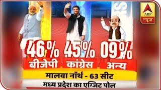 ABP Exit Poll: Neck to neck fight between BJP, Congress in North Malwa - ABPNEWSTV