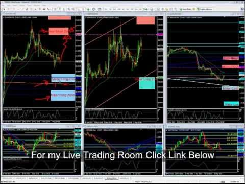 Forex Trading News Tutorial