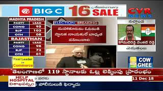 TDP MP Ashok Gajapathi Raju react on Telangana Results | CVR News - CVRNEWSOFFICIAL