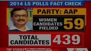 At Key Opposition Meet Today, Delhi CM Arvind Kejriwal's Big Debut - NEWSXLIVE