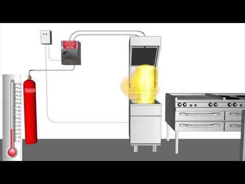 Fat Fryer protection | ULTRA FOG