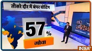 Phase-3 Voter Turnout: Assam 62%, Bengal 67%, Gujarat 50%, Bihar 47%, Kerala 54%, Goa 57% & UP 47% - INDIATV