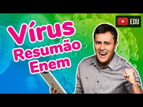 Vírus - Doenças - Resumão ENEM - Prof. Paulo Jubilut