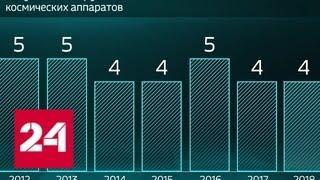 Мир в цифрах. Кто покорял космос в 2018 году