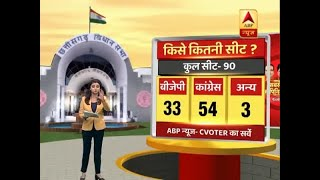 ABP Opinion Poll: Congress appears to capture 54 seats in the 90-member Chhattisgarh assem - ABPNEWSTV
