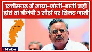 Chhattisgarh Result Update: छत्तीसगढ़ जनता कांग्रेस- BSP- बागी नहीं होते तो BJP का सूपड़ा साफ हो जाता - ITVNEWSINDIA