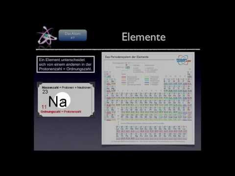Basiskurs Biochemie/Chemie: Das Atom Teil 2/10
