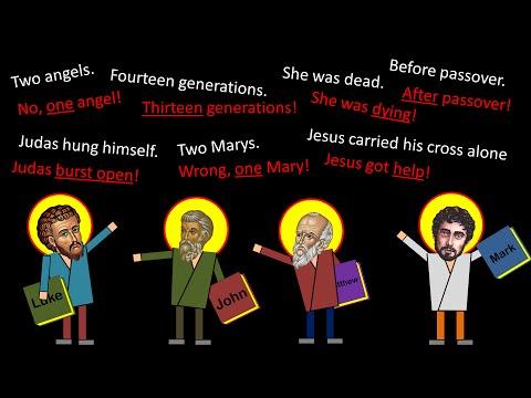 Philosophical Failures of Christian Apologetics, Part 8: Historical Jesus