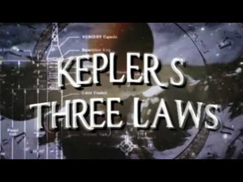 Kepler's Three laws of orbital motion - Fascinating!