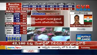 Telangana Election Results latest updates | TRS Jaipal Yadav Won in Kalwakurthy | CVR News - CVRNEWSOFFICIAL