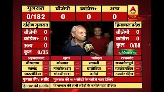 #ABPResults : BJP will win but undercurrent is making it a bit confusing, say Vadodara res - ABPNEWSTV