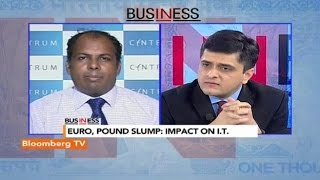 In Business- TCS Is Currently Very Expensive: Centrum Broking - BLOOMBERGUTV