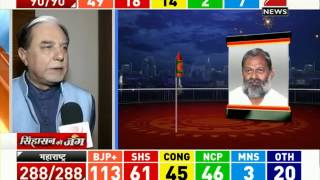 Assembly poll results: Dr Subhash Chandra rejoices BJP win in Haryana - ZEENEWS