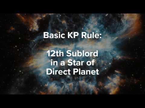 KP Astrology Horary Case Study: Settling Abroad
