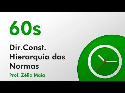 60 Segundos - Direito Constitucional - Hierarquia das Normas - Professor Zélio Maia