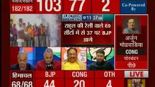 Assembly Results 2017: गुजरात और हिमाचल प्रदेश में बीजेपी की जीत तय, भाजपा दफ्तर में जश्न का माहौल - ITVNEWSINDIA