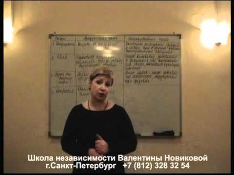 Новикова Лекции Зависимости Созависимости
