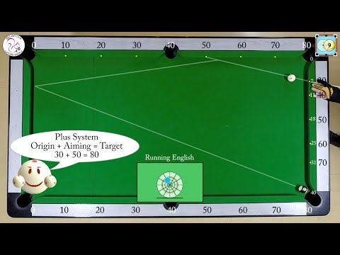 BlackBall Exercise #20 - Two Rails Kick Shots Plus System 2 - Pool & Billiard Training Lesson