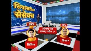 Siyasat Ka Sensex(22.10.2018): Jyotiraditya Scindia top choice for CM post in MP - ABPNEWSTV