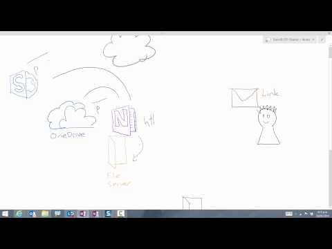 Sharing Onenote notebook via email