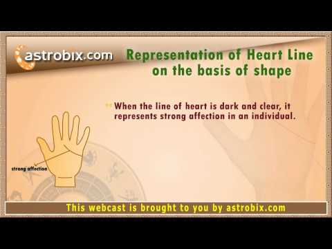 Heart Line on the Palm - Analysis and Predictions