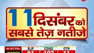 Exit polls show contest between BJP and Congress - ZEENEWS
