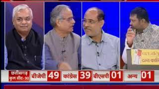 Chhattisgarh Assembly Election 2018: छत्तीसगढ़  के सीटों पर वोटिंग जारी - ITVNEWSINDIA