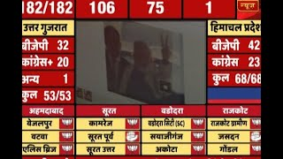 #ABPResults : PM Modi shows victory sign before entering Parliament - ABPNEWSTV