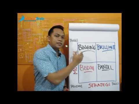 4 KUADRAN KONDISI ANAK DI BIMBEL BRILLIANT BRAIN LEARNING CENTER BY COACH RONAL HUTAGALUNG
