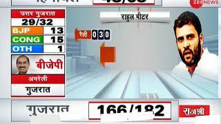 Game of Gujarat: Counting of votes begin, BJP surges ahead in Gujarat - ZEENEWS