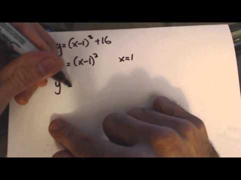 Nth Derivative Test Problem 2a