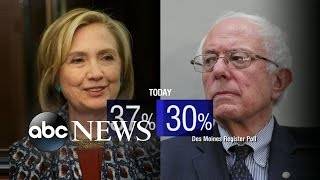 Sanders Gains on Clinton in Iowa Poll - ABCNEWS