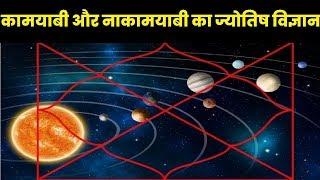 Astrology Tips for Success in Life, कामयाबी और नाकामयाबी का ज्योतिष विज्ञान; Guru Mantra GD Vashisht - ITVNEWSINDIA