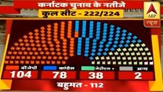 What is the present state of Karnataka? - ABPNEWSTV