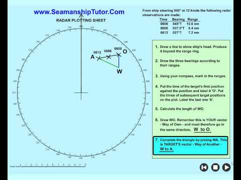 Radar Plotting Animated training
