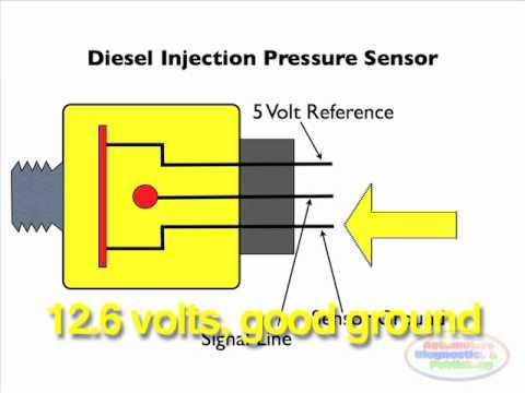Diesel Pressure Sensor Testing