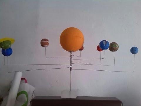 Como se hace un planetario fácil y barato Easy and inexpensive global