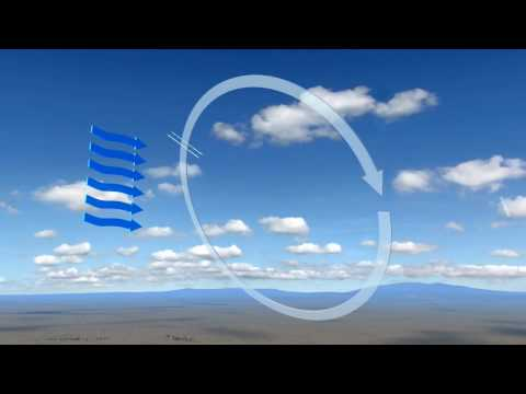 Joby Energy Airborne Wind Turbine Concept