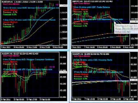 Forex Mentor Tutorial and Forex Trading