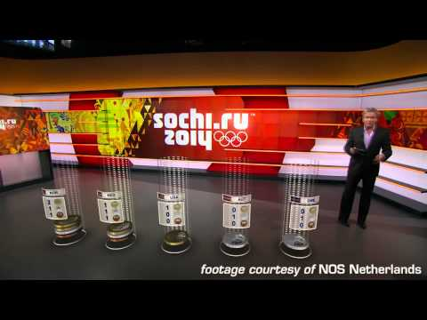 EGRIPMENT - TDT Encoded @ Sochi Olympics NOS Netherlands