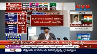TRS wins in Jagityal, Congress leader Jeevan Reddy loses| Revanth Reddy Back in 3rd Round| CVR News - CVRNEWSOFFICIAL