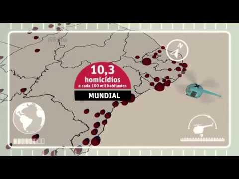 Mapa da violencia