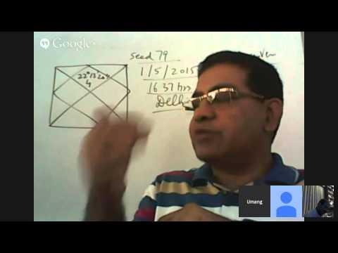 Horary Astrology Part 1 - Umang Taneja