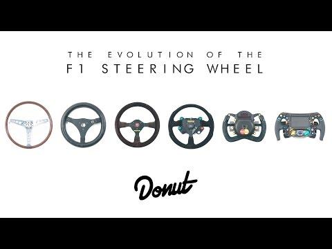 Видео: Эволюция рулей в Формуле 1