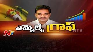 Kanigiri MLA Kadiri Baburao    Special Ground report    MLA Graph    NTV - NTVTELUGUHD