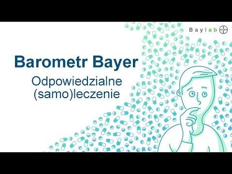 Barometr Bayer: Odpowiedzialne samoleczenie