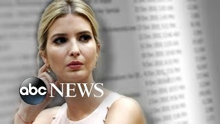 Ivanka Trump allegedly sent White House emails from personal account: Report - ABCNEWS