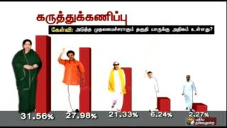 Loyola College Survey: AIADMK will Win Again in 2016 Assembly Polls