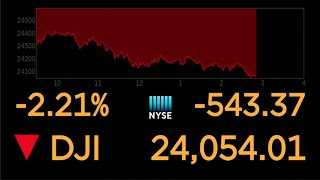 Dow Jones live feed - WASHINGTONPOST