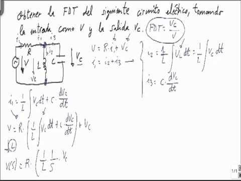 Modelizacion de sistemas electricos funcion de transferencia 2